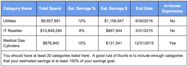 purchased services savings goal spreadsheet